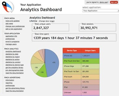 Analytics Tracking Code in iPhone Apps Is Not Spyware | iSource