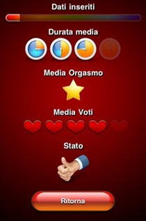 iMakeLove iPhone app