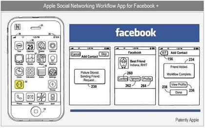 FacebookIntegration