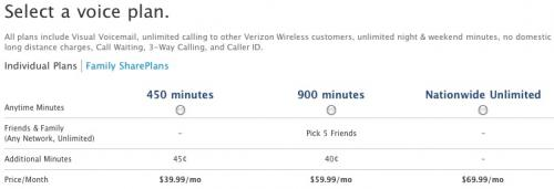 095917-verizon_iphone_voice_plans_500.jpg