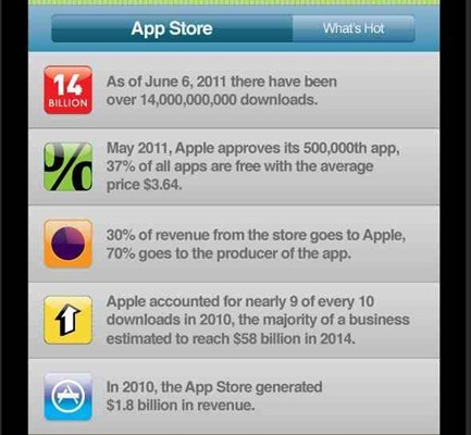 iPhone4thBirthday