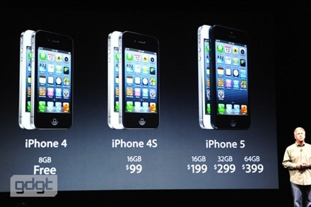 iPhone Lineup Pricing