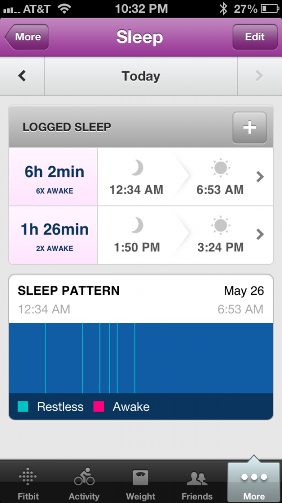 The very detailed sleep tracking of the Fitbit Flex.