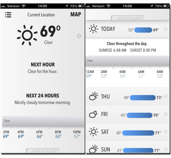 Forecast io: Best weather app for iPhone? | iSource