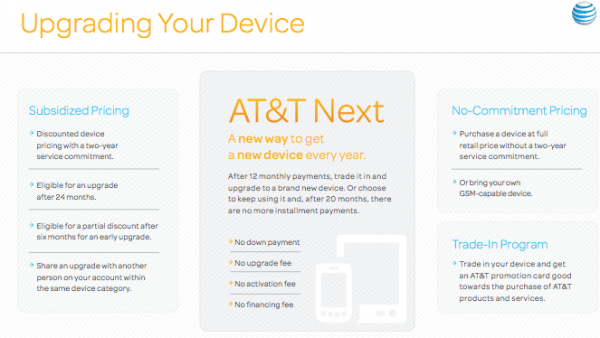 AT&T Next Early Upgrade Program