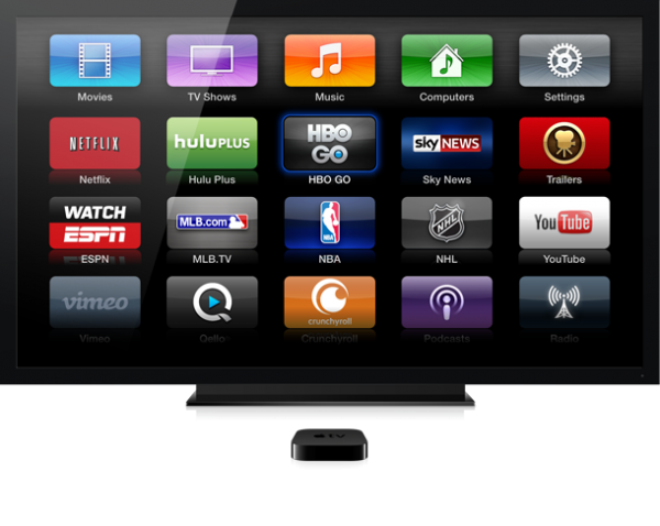 apple-tv-overview
