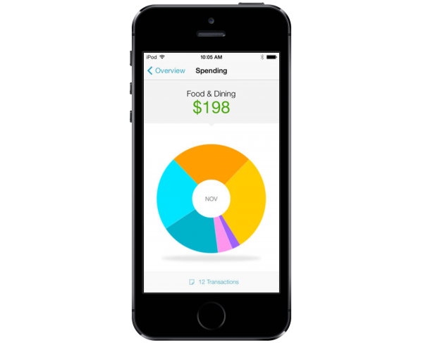 Mint for iOS updated with financial trends | iSource