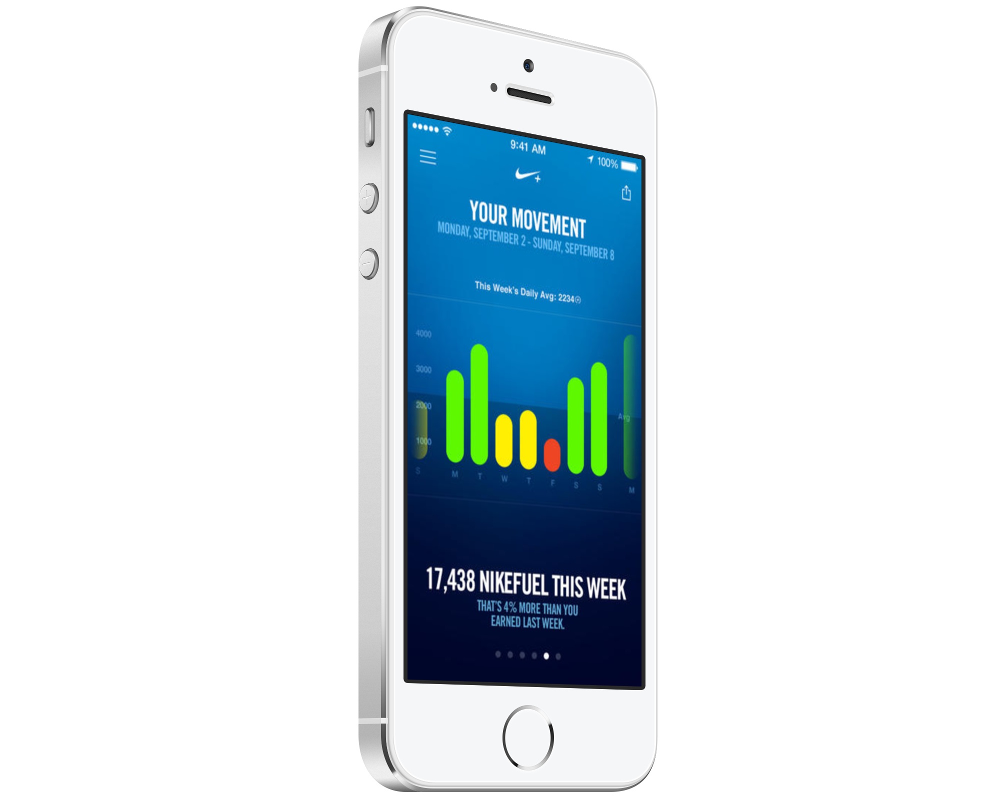 Download Nike+ Move for iPhone 5S now | iSource