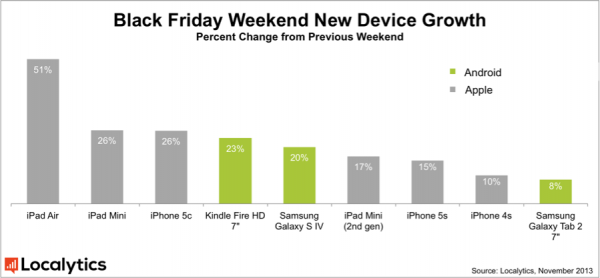 black-friday-ipad-air-report