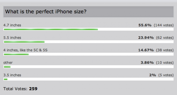 preferred-iPhone-6-screen-size