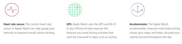 HR_Sensor-GPS-Accelerometer