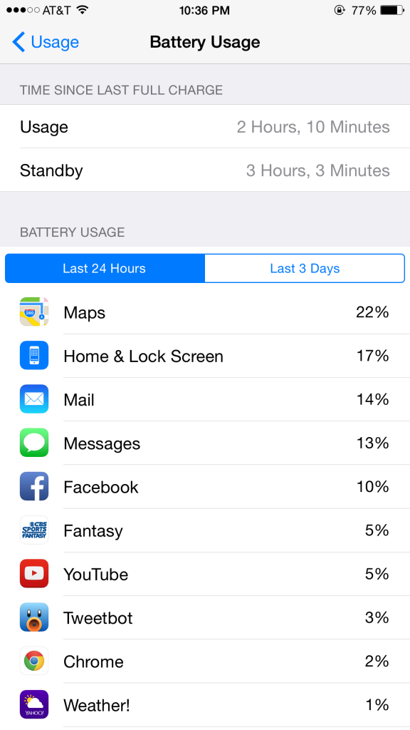 iOS-battery-usage-day