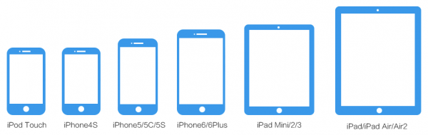 PanGu_iOS_8_1-supported_devices