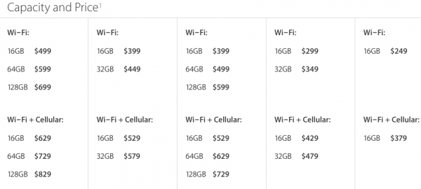 iPad-Capacity-pricing
