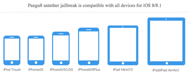 PanGu_iOS_8_jailbreak-compativle_devices