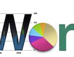 Apple-iWork 2