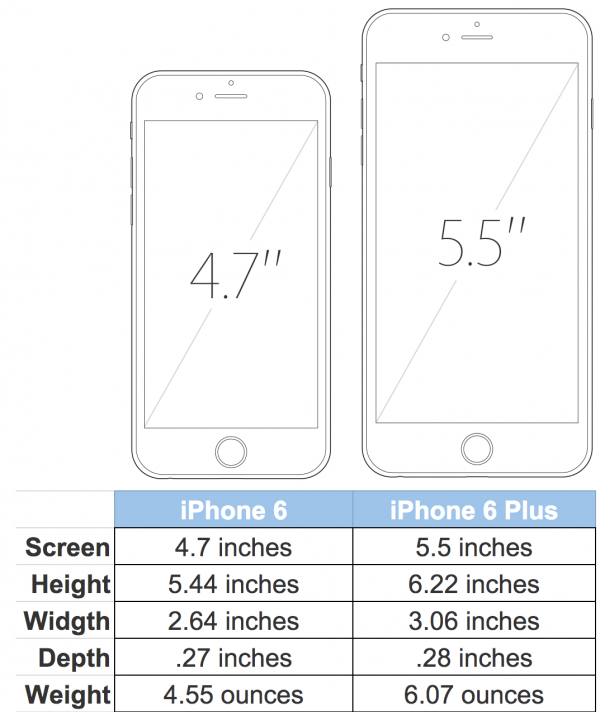 width of iphone 6 plus iphone 6 vs iphone 6 plus size 18261